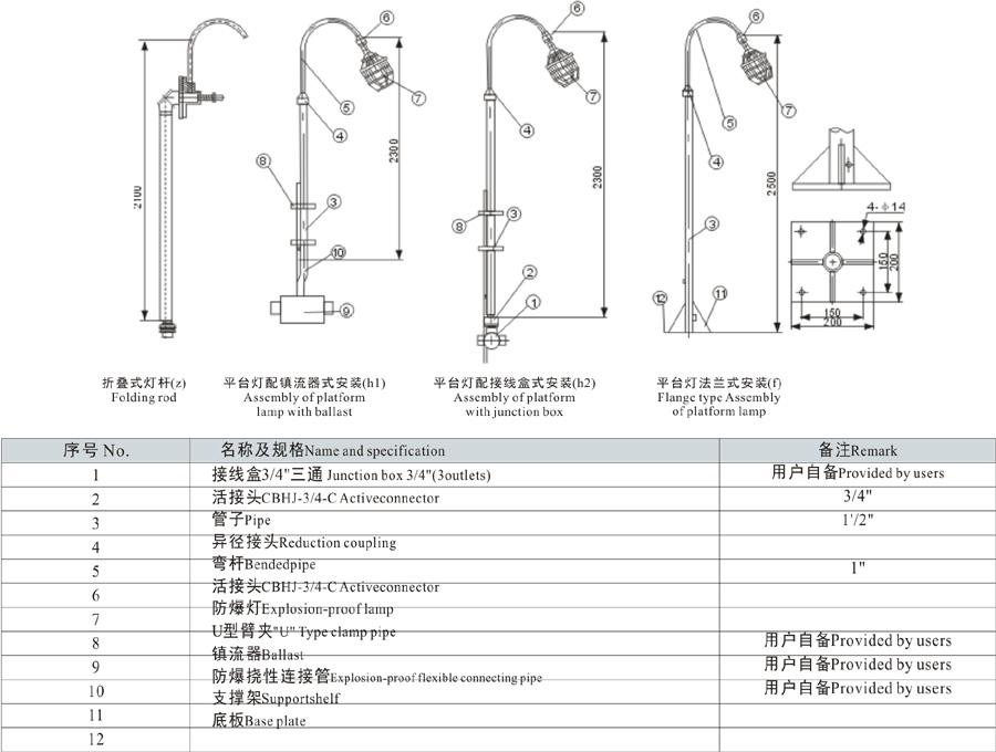 照明工业 专门用途灯具 防爆灯具 > 供应dcp 系列防爆平台灯(Ⅱb,Ⅱc